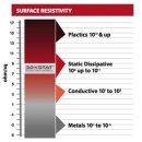 3DXTech – 3DXSTAT – PETG Filament – ESD/Conductive – Schwarz – 2.85 mm – 1,0 kg